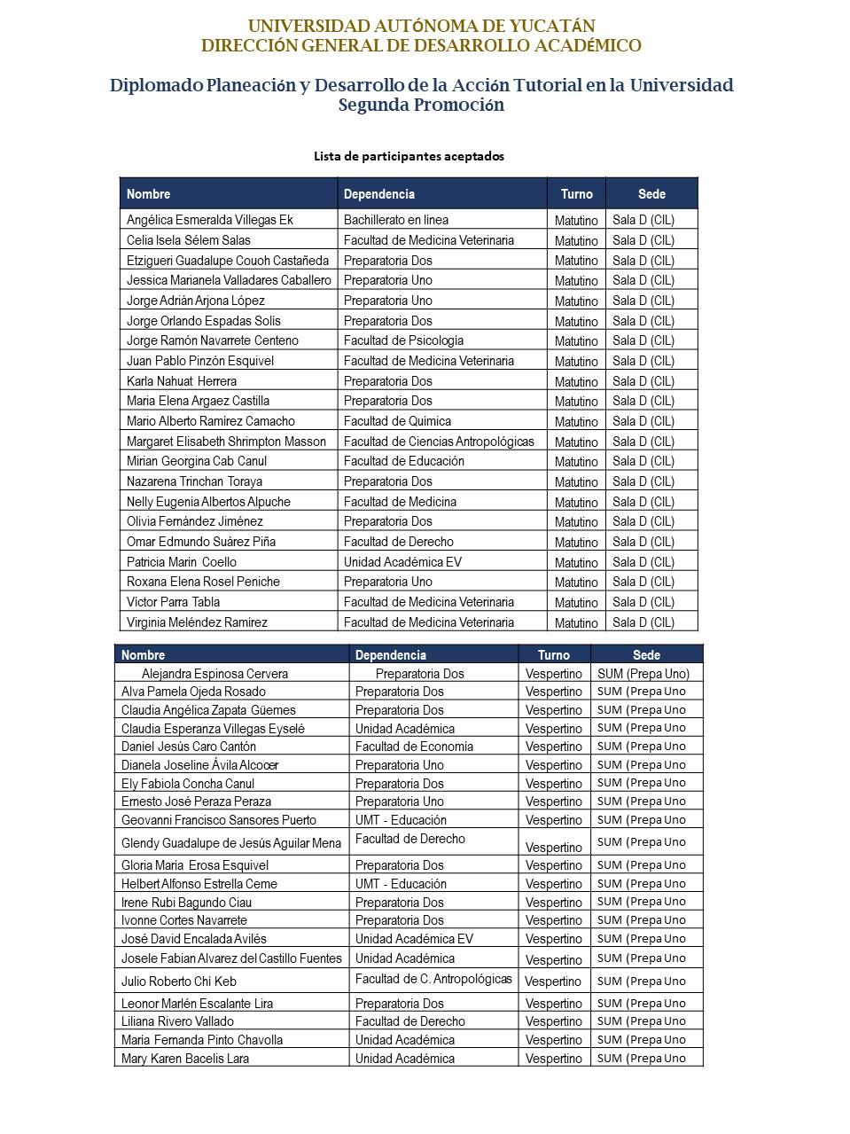 Lista de participantes-Diplomado Planeación y Desarrollo de la Acción Tutorial en la Universidad